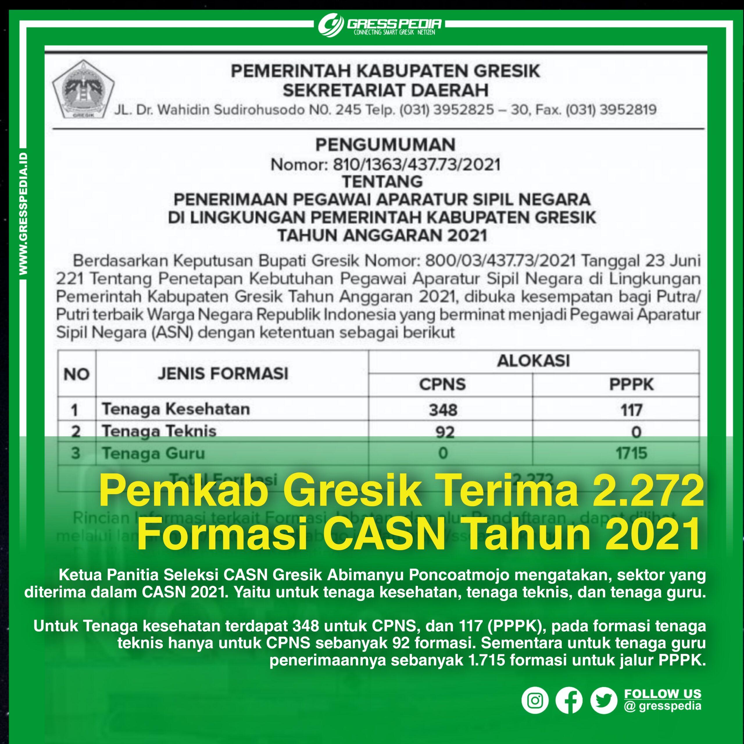 Pemkab Gresik Terima 2.272 Formasi CASN Tahun 2021