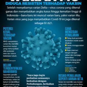 Varian Baru MU Covid-19 yang Diduga Kebal Terhadap Sejumlah Vaksin