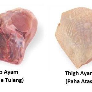 Yuk Cari Tahu, Arti Rib & Thigh Ayam McD